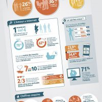 infographie rencontre